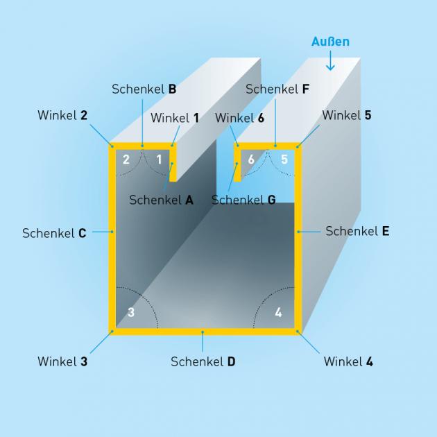 C-Profil mit Rückkantung aus Edelstahl foliert, Stärke 1,0 mm