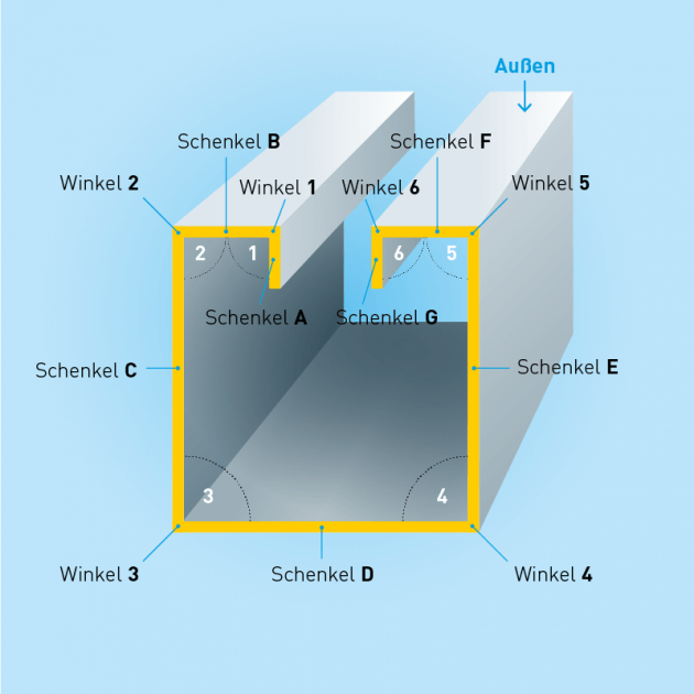C-Profil mit Rückkantung aus Edelstahl, Stärke 0,8 mm